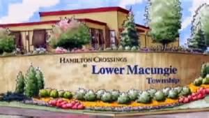 HamiltonCrossings